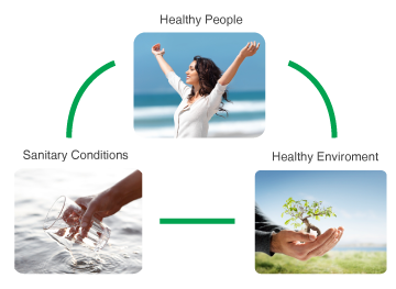 aboutus healthy